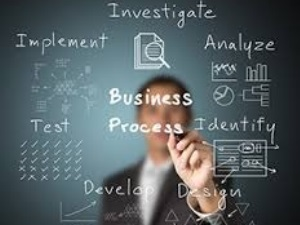 Business analysis and business processes